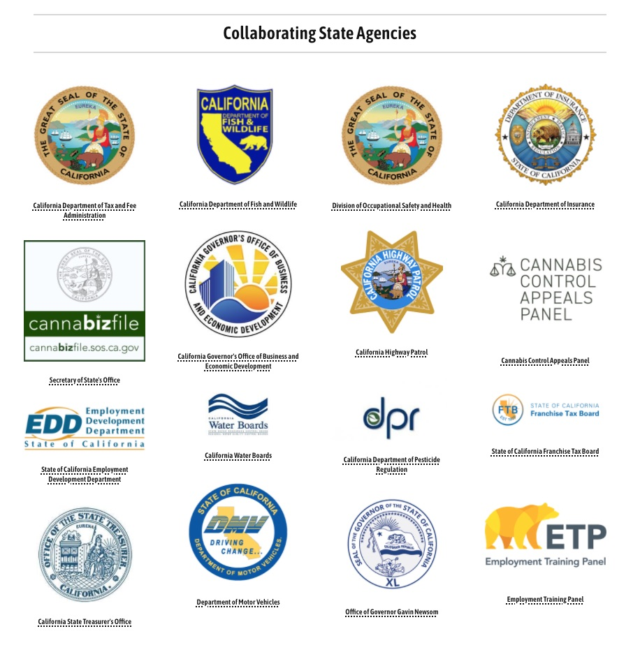 Collaborating State Agency logos